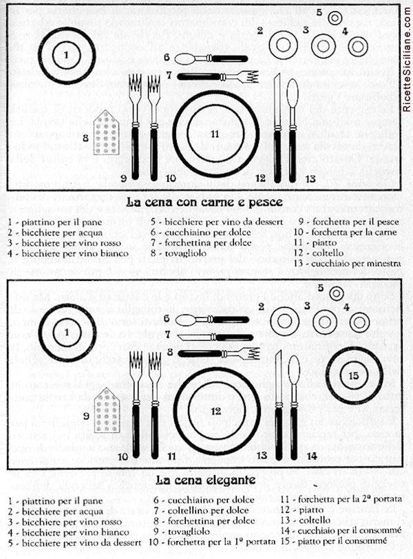 Il galateo a tavola ricette siciliane - Regole del galateo a tavola ...